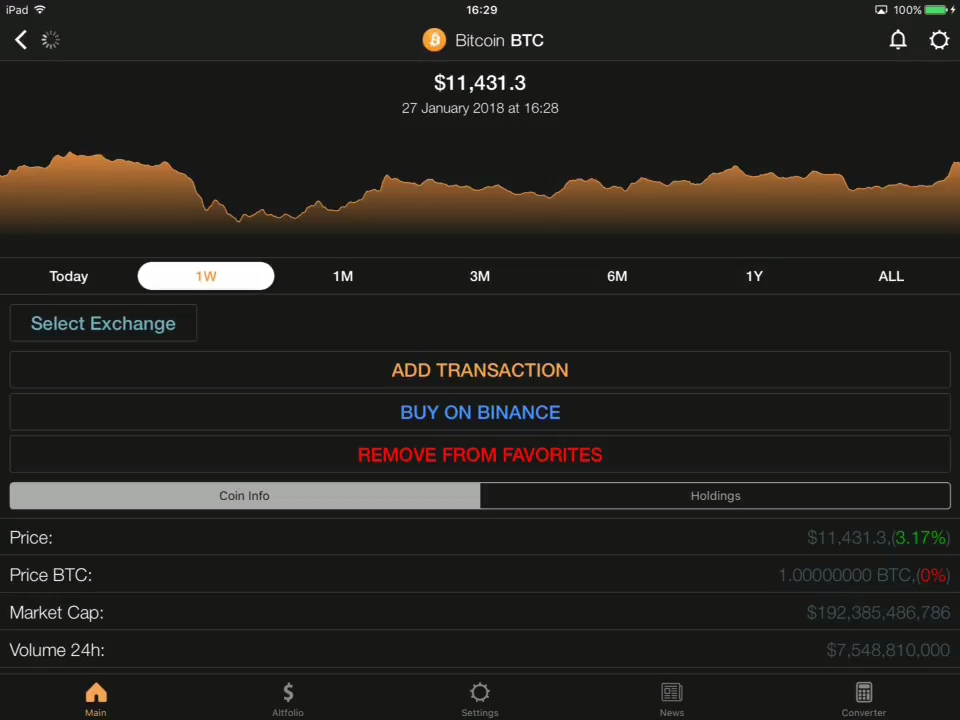 crypto coins stats